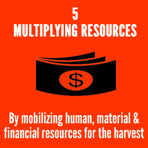 Multiply Resources